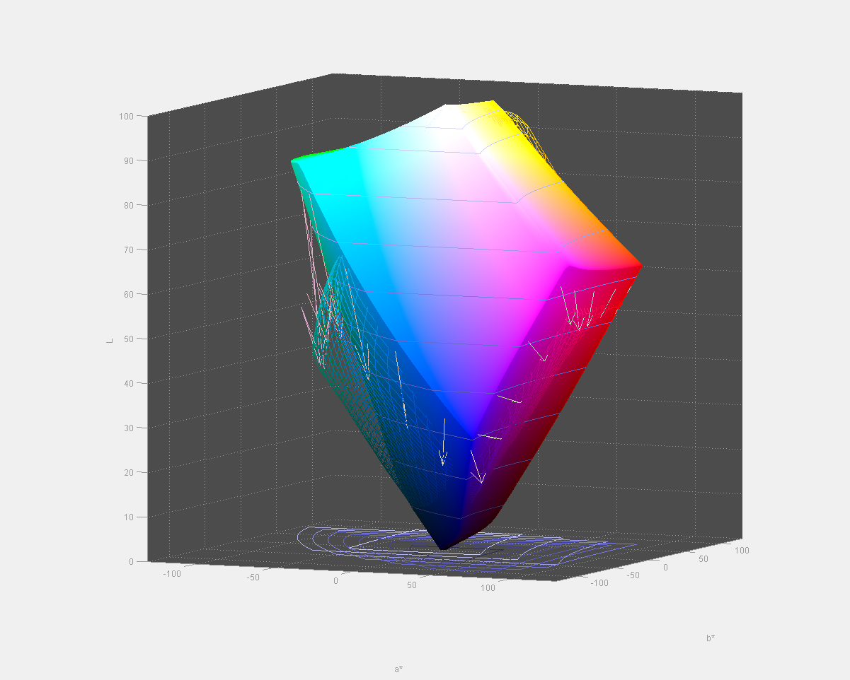 AdobeRGB kontra możliwośći drukarek
